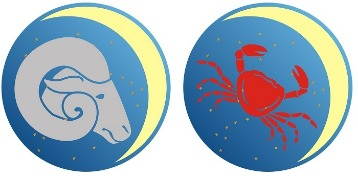 Aries Most Cancers Compatibility